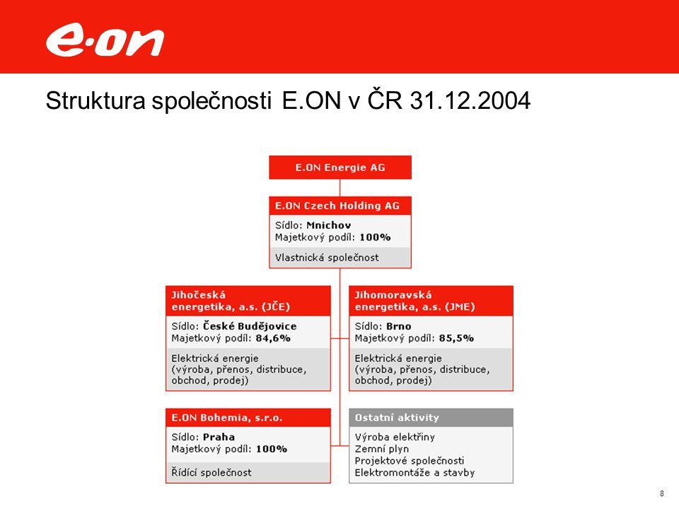 8 Struktura společnosti E.ON v ČR 31.12.2004