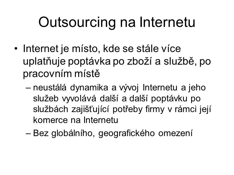 Outsourcing na Internetu Internet je místo, kde se stále více uplatňuje poptávka po zboží a službě, po pracovním místě –neustálá dynamika a vývoj Internetu a jeho služeb vyvolává další a další poptávku po službách zajišťující potřeby firmy v rámci její komerce na Internetu –Bez globálního, geografického omezení