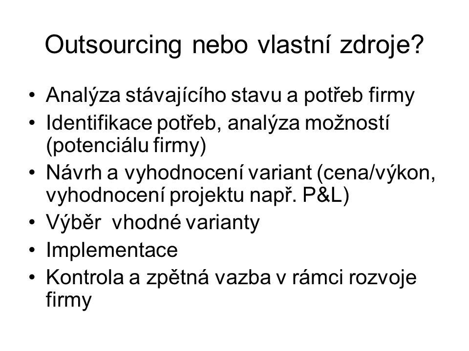 Outsourcing nebo vlastní zdroje? Analýza stávajícího stavu a potřeb firmy Identifikace potřeb, analýza možností (potenciálu firmy) Návrh a vyhodnocení