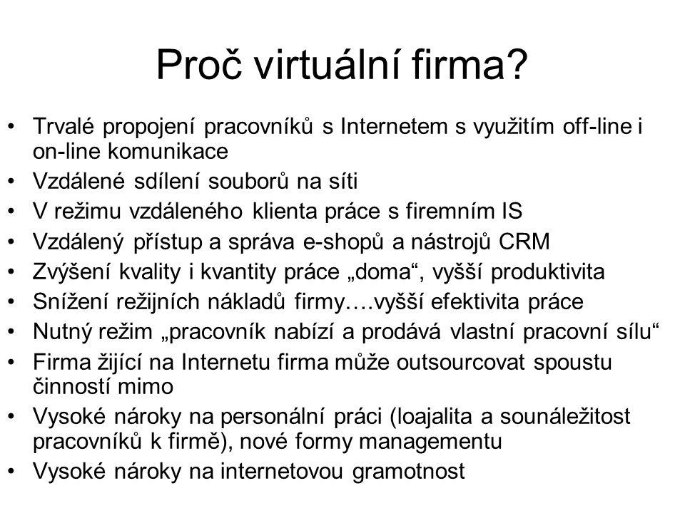 Proč virtuální firma? Trvalé propojení pracovníků s Internetem s využitím off-line i on-line komunikace Vzdálené sdílení souborů na síti V režimu vzdá