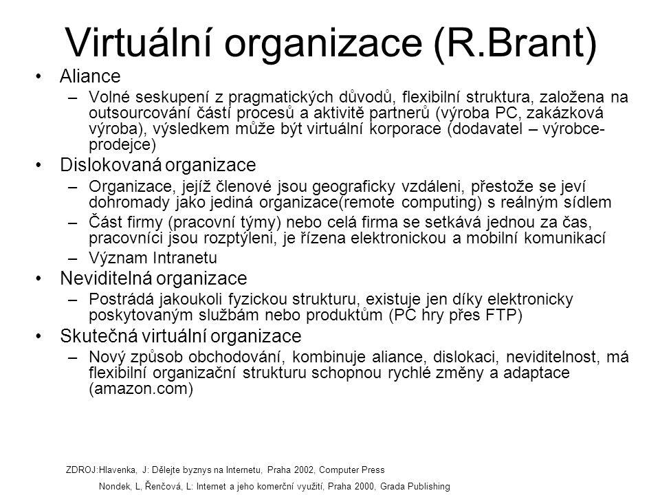 Virtuální organizace (R.Brant) Aliance –Volné seskupení z pragmatických důvodů, flexibilní struktura, založena na outsourcování částí procesů a aktivitě partnerů (výroba PC, zakázková výroba), výsledkem může být virtuální korporace (dodavatel – výrobce- prodejce) Dislokovaná organizace –Organizace, jejíž členové jsou geograficky vzdáleni, přestože se jeví dohromady jako jediná organizace(remote computing) s reálným sídlem –Část firmy (pracovní týmy) nebo celá firma se setkává jednou za čas, pracovníci jsou rozptýleni, je řízena elektronickou a mobilní komunikací –Význam Intranetu Neviditelná organizace –Postrádá jakoukoli fyzickou strukturu, existuje jen díky elektronicky poskytovaným službám nebo produktům (PC hry přes FTP) Skutečná virtuální organizace –Nový způsob obchodování, kombinuje aliance, dislokaci, neviditelnost, má flexibilní organizační strukturu schopnou rychlé změny a adaptace (amazon.com) ZDROJ:Hlavenka, J: Dělejte byznys na Internetu, Praha 2002, Computer Press Nondek, L, Řenčová, L: Internet a jeho komerční využití, Praha 2000, Grada Publishing
