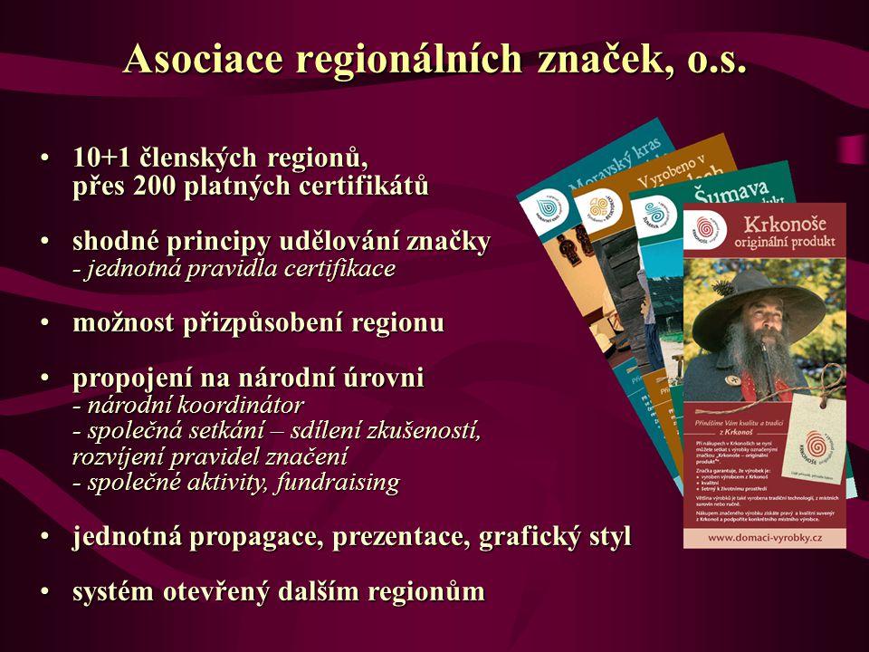10+1 členských regionů, přes 200 platných certifikátů10+1 členských regionů, přes 200 platných certifikátů shodné principy udělování značky - jednotná pravidla certifikaceshodné principy udělování značky - jednotná pravidla certifikace možnost přizpůsobení regionumožnost přizpůsobení regionu propojení na národní úrovni - národní koordinátor - společná setkání – sdílení zkušeností, rozvíjení pravidel značení - společné aktivity, fundraisingpropojení na národní úrovni - národní koordinátor - společná setkání – sdílení zkušeností, rozvíjení pravidel značení - společné aktivity, fundraising jednotná propagace, prezentace, grafický styljednotná propagace, prezentace, grafický styl systém otevřený dalším regionůmsystém otevřený dalším regionům