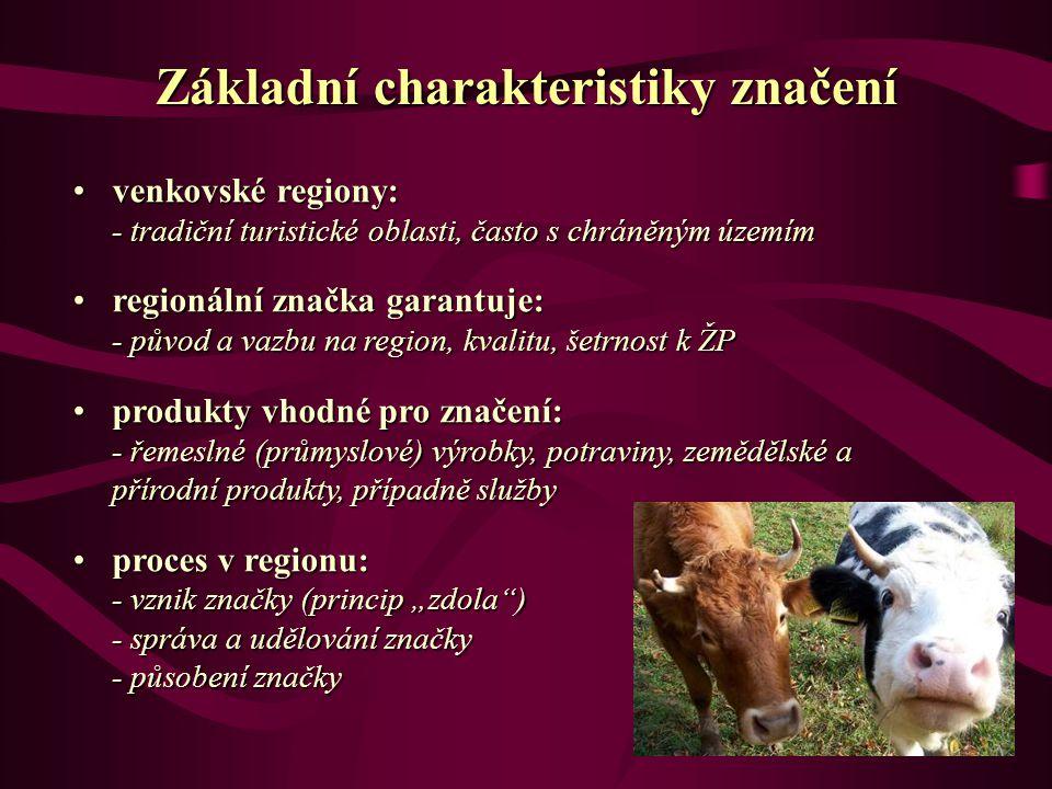 """venkovské regiony: - tradiční turistické oblasti, často s chráněným územímvenkovské regiony: - tradiční turistické oblasti, často s chráněným územím regionální značka garantuje: - původ a vazbu na region, kvalitu, šetrnost k ŽPregionální značka garantuje: - původ a vazbu na region, kvalitu, šetrnost k ŽP produkty vhodné pro značení: - řemeslné (průmyslové) výrobky, potraviny, zemědělské a přírodní produkty, případně službyprodukty vhodné pro značení: - řemeslné (průmyslové) výrobky, potraviny, zemědělské a přírodní produkty, případně služby proces v regionu: - vznik značky (princip """"zdola ) - správa a udělování značky - působení značkyproces v regionu: - vznik značky (princip """"zdola ) - správa a udělování značky - působení značky Základní charakteristiky značení"""