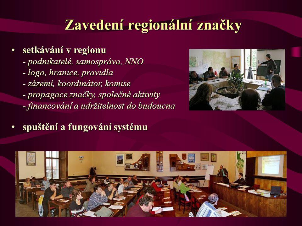 setkávání v regionu - podnikatelé, samospráva, NNO - logo, hranice, pravidla - zázemí, koordinátor, komise - propagace značky, společné aktivity - financování a udržitelnost do budoucnasetkávání v regionu - podnikatelé, samospráva, NNO - logo, hranice, pravidla - zázemí, koordinátor, komise - propagace značky, společné aktivity - financování a udržitelnost do budoucna spuštění a fungování systémuspuštění a fungování systému Zavedení regionální značky