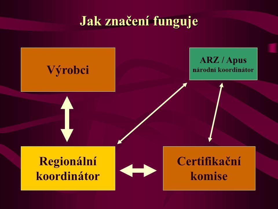 Jak značení funguje Výrobci Regionální koordinátor ARZ / Apus národní koordinátor Certifikační komise
