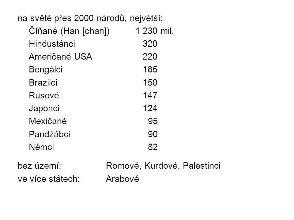 na světě přes 2000 národů, největší: Číňané (Han [chan])1 230 mil. Hindustánci 320 Američané USA 220 Bengálci 185 Brazilci 150 Rusové 147 Japonci 124