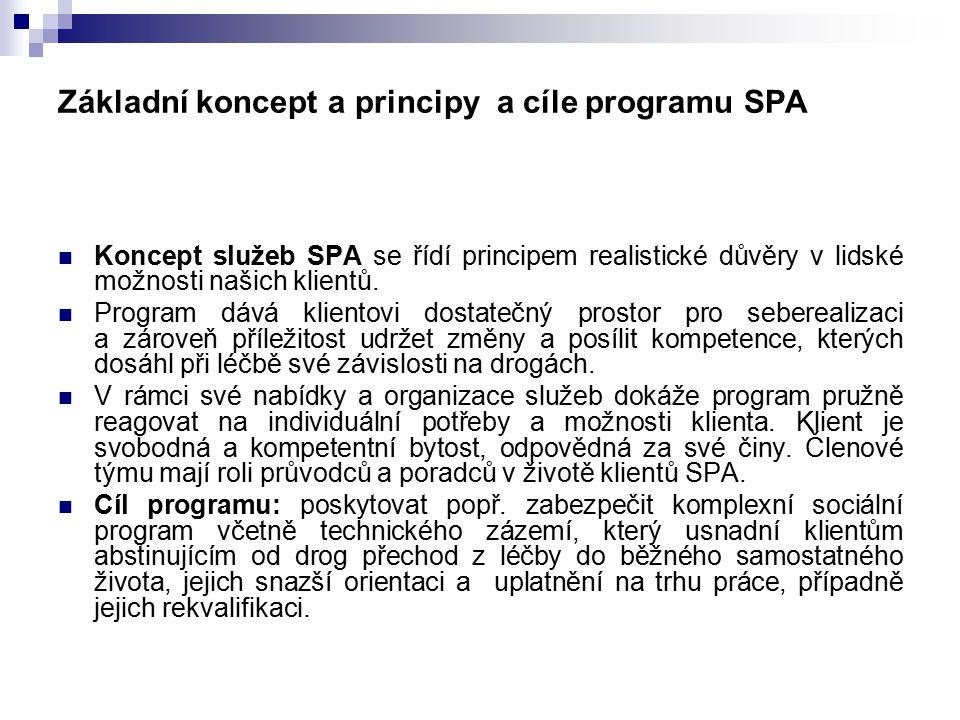 Základní koncept a principy a cíle programu SPA Koncept služeb SPA se řídí principem realistické důvěry v lidské možnosti našich klientů. Program dává