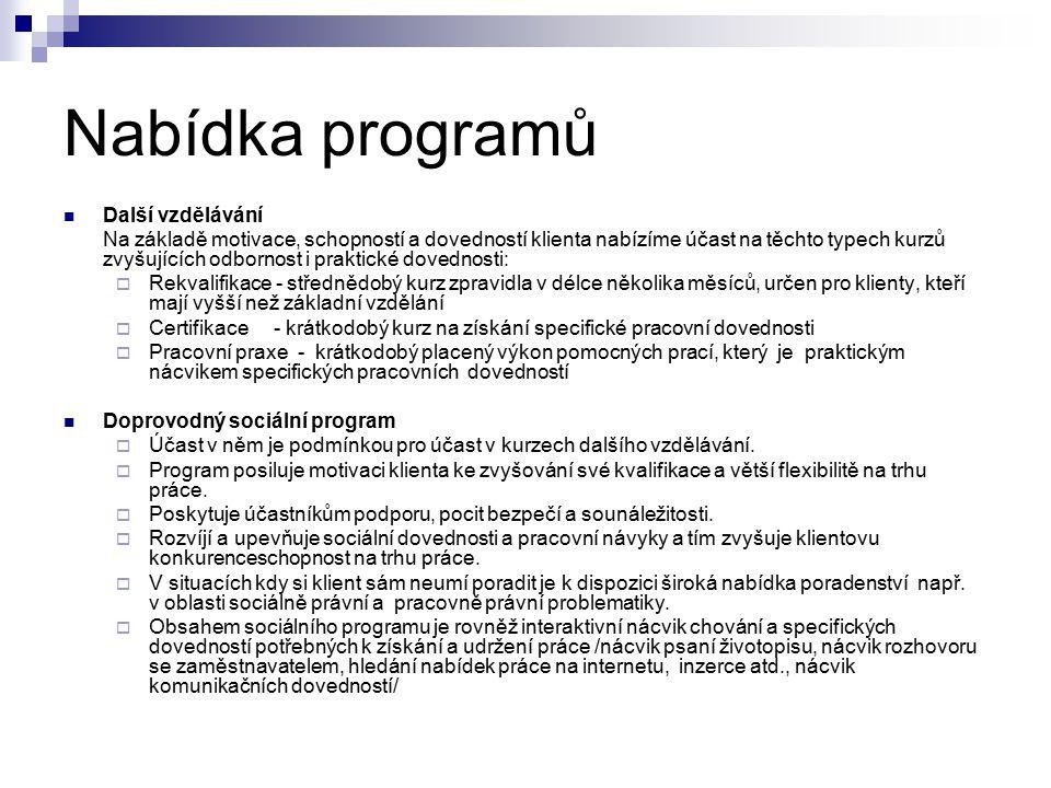 Nabídka programů Další vzdělávání Na základě motivace, schopností a dovedností klienta nabízíme účast na těchto typech kurzů zvyšujících odbornost i p