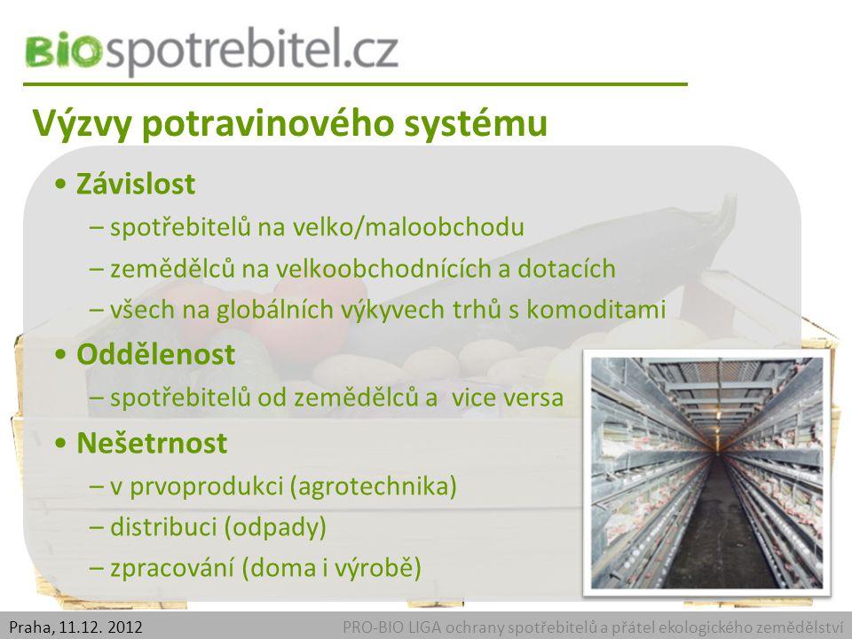 Příležitosti PRO-BIO LIGA ochrany spotřebitelů a přátel ekologického zemědělstvíPraha, 11.12.