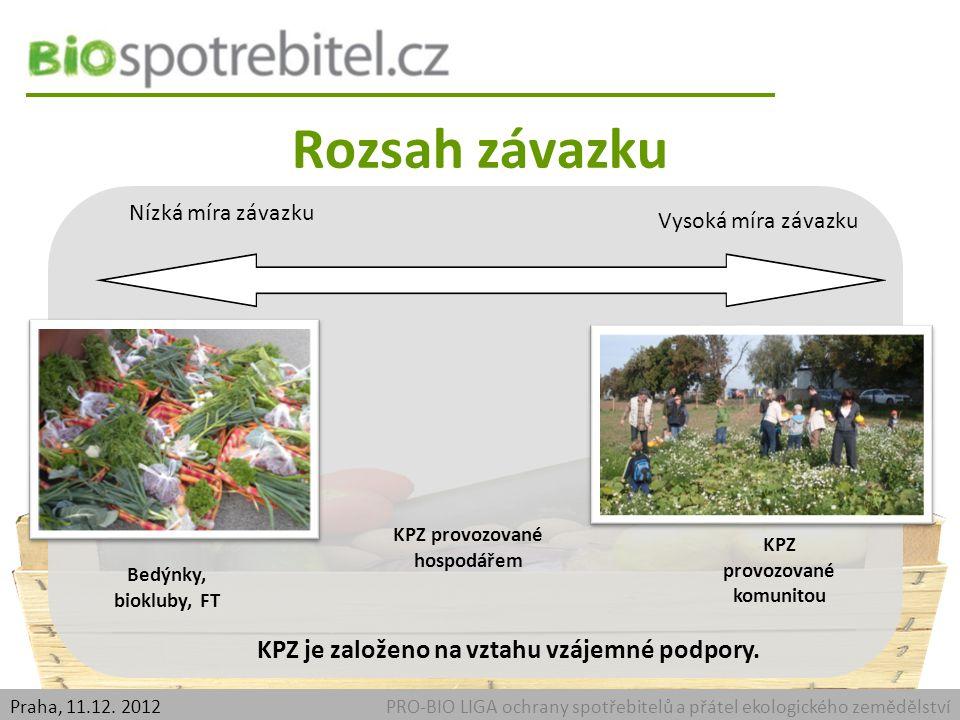 KPZ v praxi PRO-BIO LIGA ochrany spotřebitelů a přátel ekologického zemědělstvíPraha, 11.12.