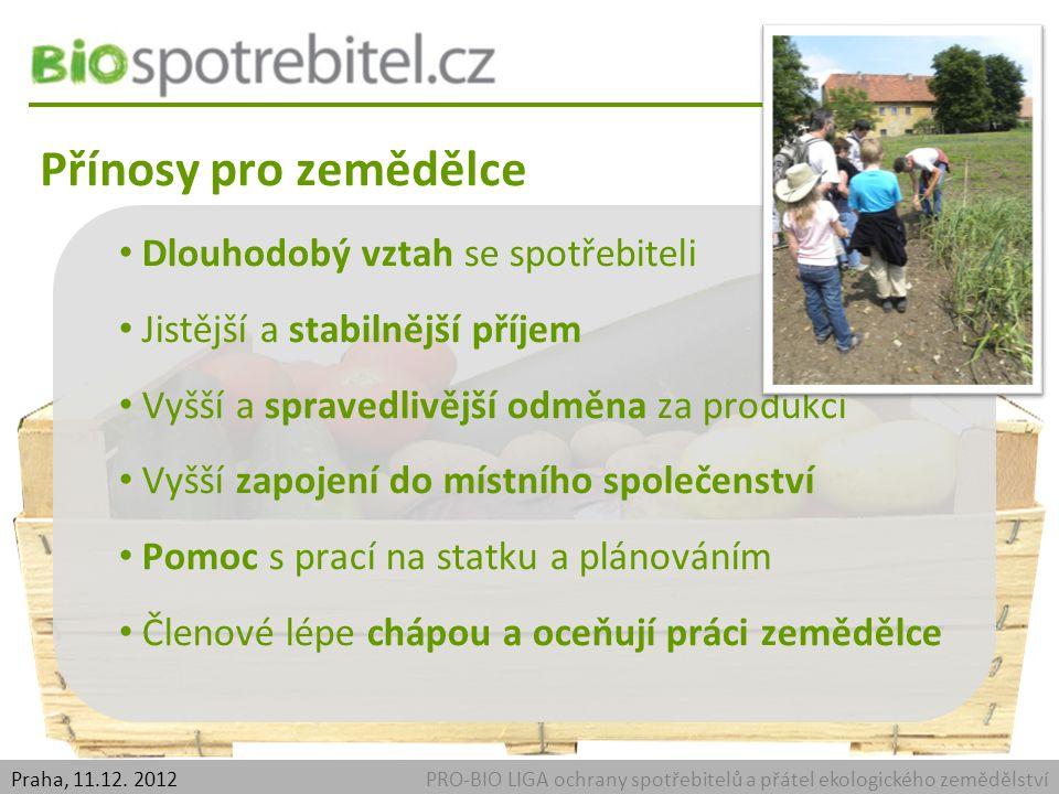 Přínosy pro spotřebitele PRO-BIO LIGA ochrany spotřebitelů a přátel ekologického zemědělstvíPraha, 11.12.