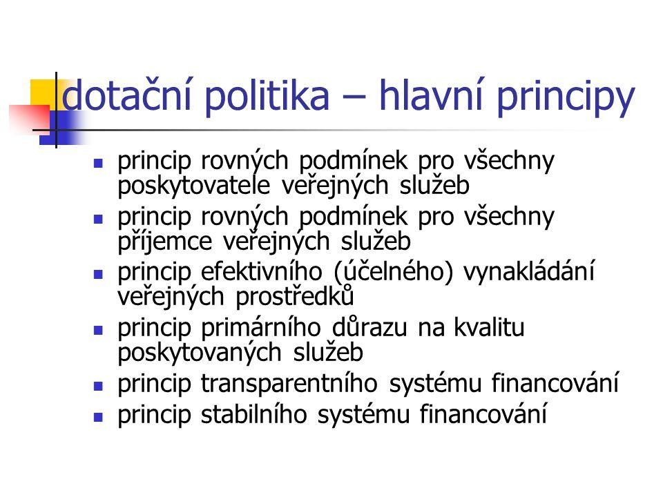 dotační politika – hlavní principy princip rovných podmínek pro všechny poskytovatele veřejných služeb princip rovných podmínek pro všechny příjemce v