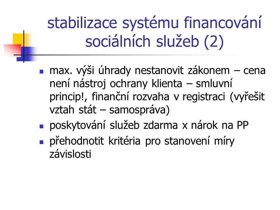 stabilizace systému financování sociálních služeb (2) max. výši úhrady nestanovit zákonem – cena není nástroj ochrany klienta – smluvní princip!, fina