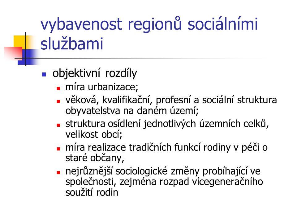 vybavenost regionů sociálními službami objektivní rozdíly míra urbanizace; věková, kvalifikační, profesní a sociální struktura obyvatelstva na daném ú
