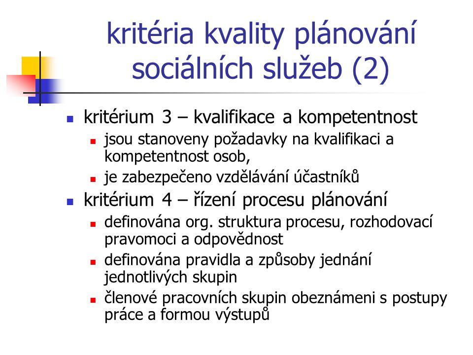 kritéria kvality plánování sociálních služeb (2) kritérium 3 – kvalifikace a kompetentnost jsou stanoveny požadavky na kvalifikaci a kompetentnost oso