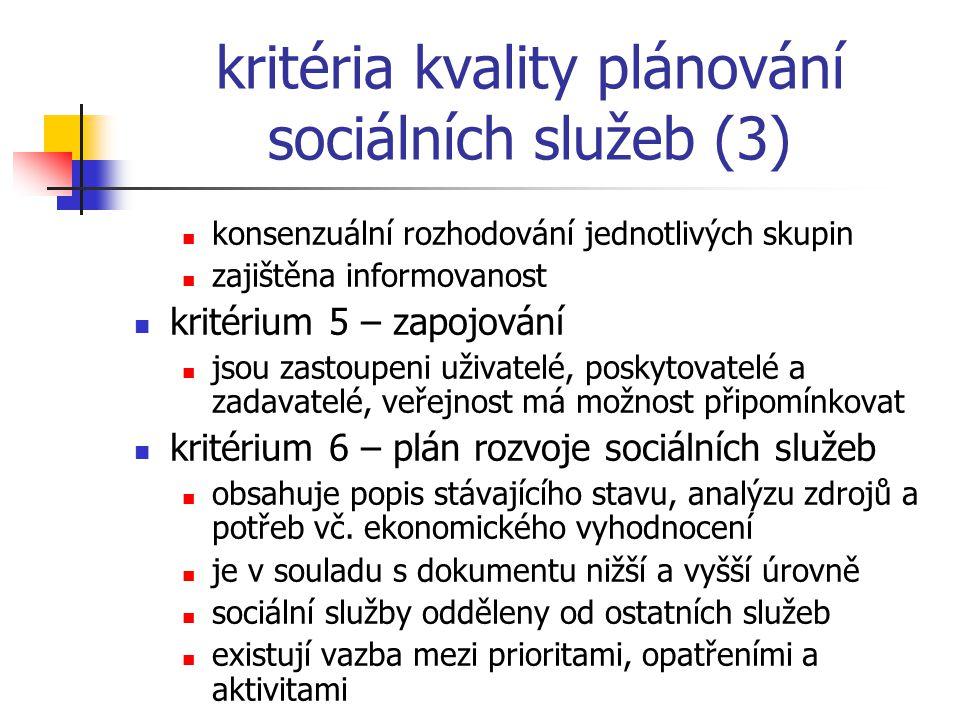 kritéria kvality plánování sociálních služeb (3) konsenzuální rozhodování jednotlivých skupin zajištěna informovanost kritérium 5 – zapojování jsou za