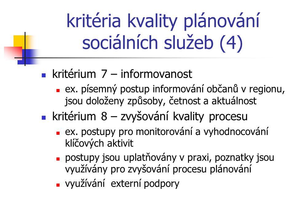 kritéria kvality plánování sociálních služeb (4) kritérium 7 – informovanost ex. písemný postup informování občanů v regionu, jsou doloženy způsoby, č