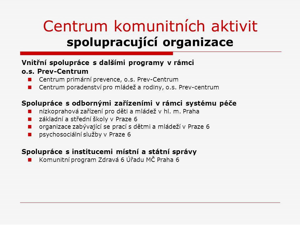 Centrum komunitních aktivit spolupracující organizace Vnitřní spolupráce s dalšími programy v rámci o.s. Prev-Centrum Centrum primární prevence, o.s.