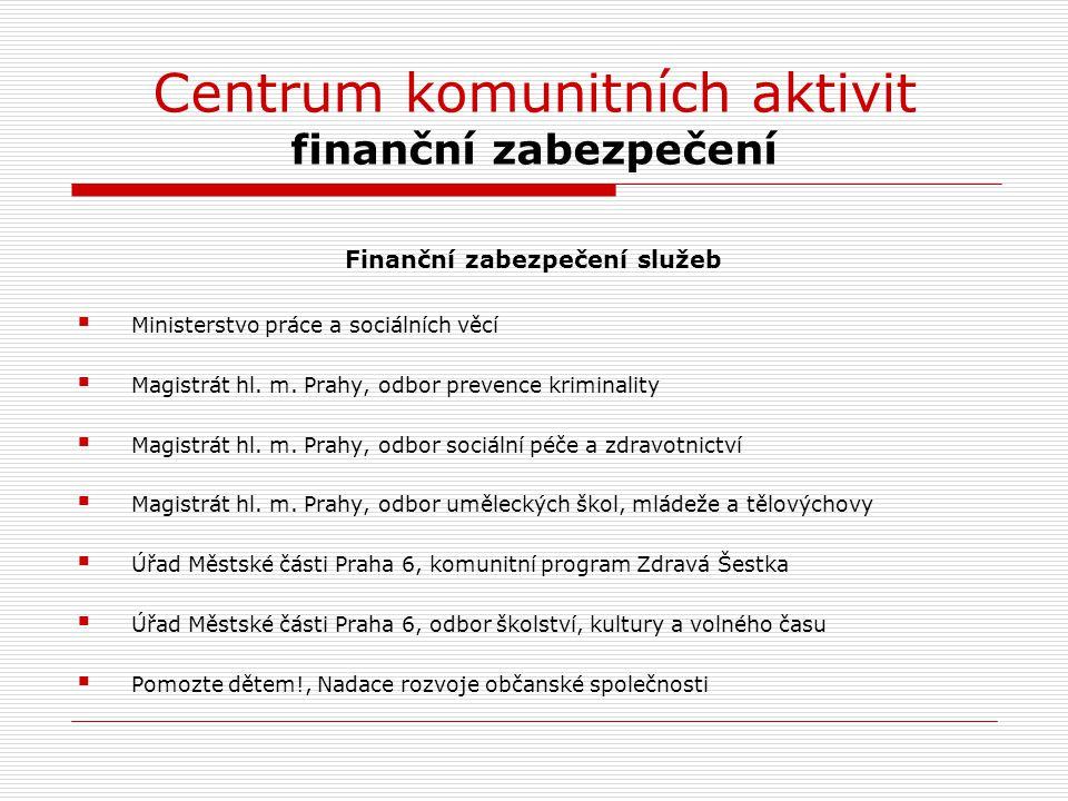 Centrum komunitních aktivit finanční zabezpečení Finanční zabezpečení služeb  Ministerstvo práce a sociálních věcí  Magistrát hl. m. Prahy, odbor pr