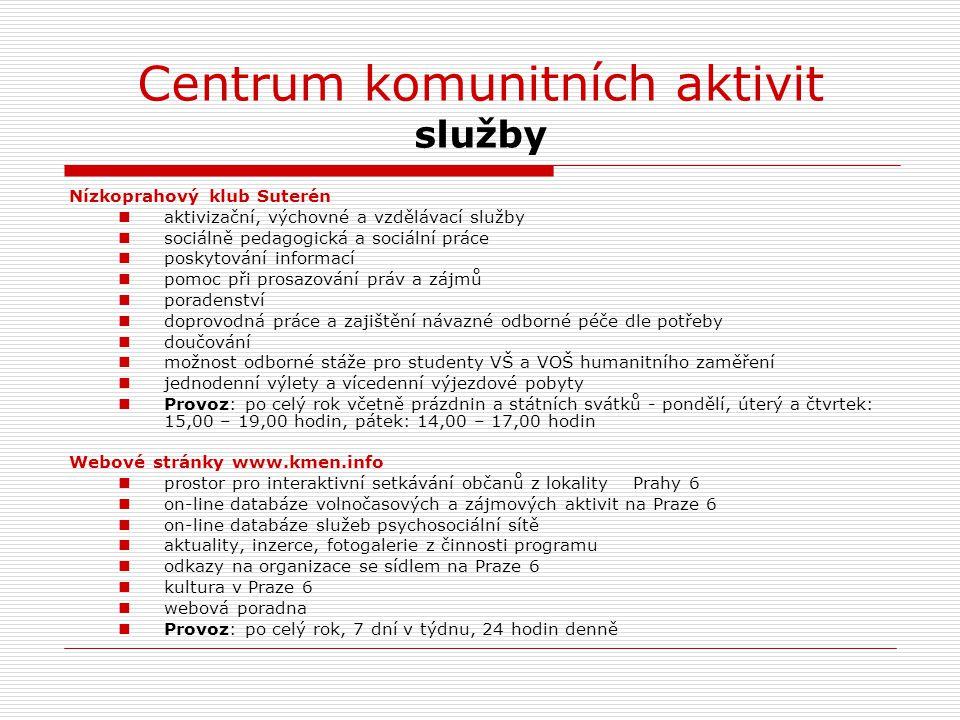 Centrum komunitních aktivit spolupracující organizace Vnitřní spolupráce s dalšími programy v rámci o.s.