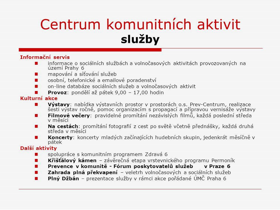 Centrum komunitních aktivit služby Informační servis informace o sociálních službách a volnočasových aktivitách provozovaných na území Prahy 6 mapován