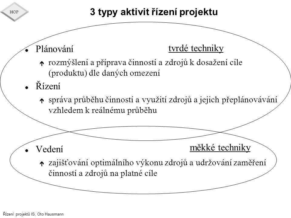 Řízení projektů IS, Oto Hausmann HOP 3 typy aktivit řízení projektu l Plánování é rozmýšlení a příprava činností a zdrojů k dosažení cíle (produktu) d