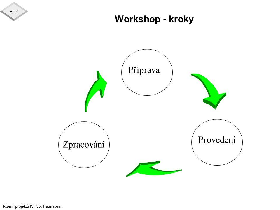 Řízení projektů IS, Oto Hausmann HOP Příprava Zpracování Provedení Workshop - kroky