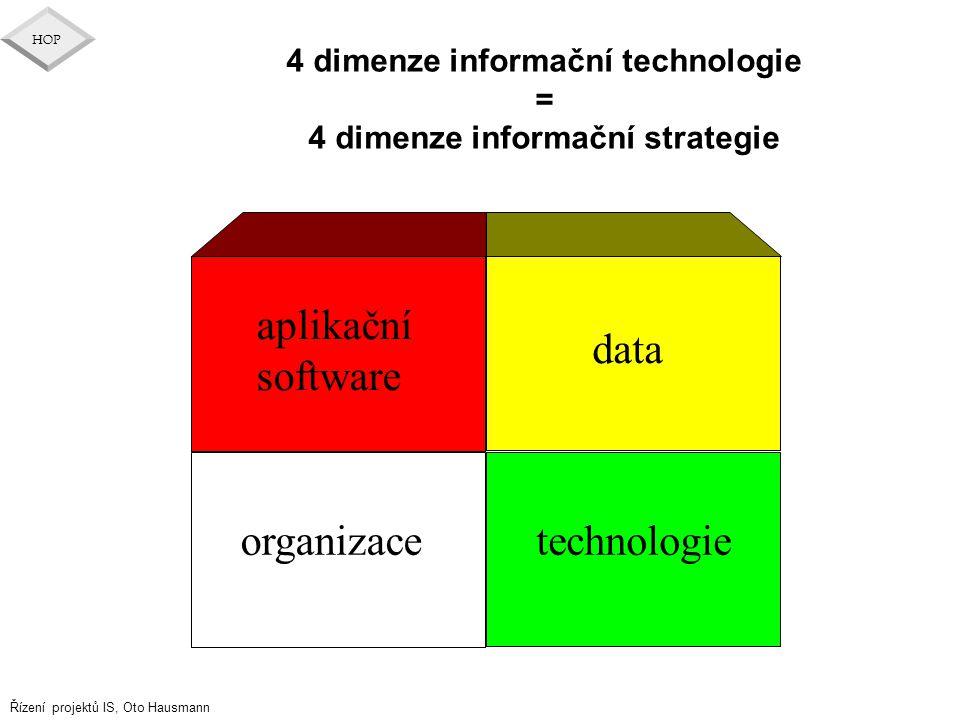 Řízení projektů IS, Oto Hausmann HOP 4 dimenze informační technologie = 4 dimenze informační strategie aplikační software data organizacetechnologie