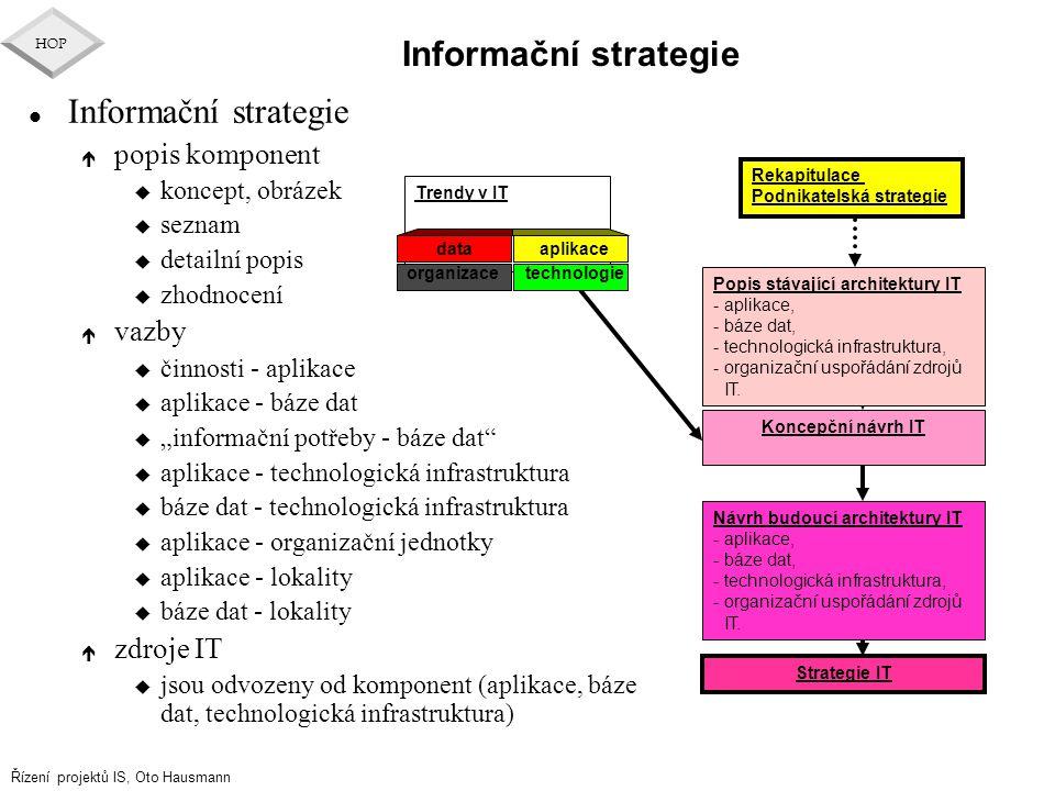 Řízení projektů IS, Oto Hausmann HOP Informační strategie Rekapitulace Podnikatelská strategie Návrh budoucí architektury IT - aplikace, - báze dat, -