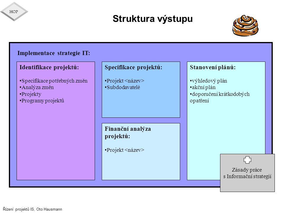 Řízení projektů IS, Oto Hausmann HOP Struktura výstupu Implementace strategie IT: Identifikace projektů: Specifikace potřebných změn Analýza změn Proj