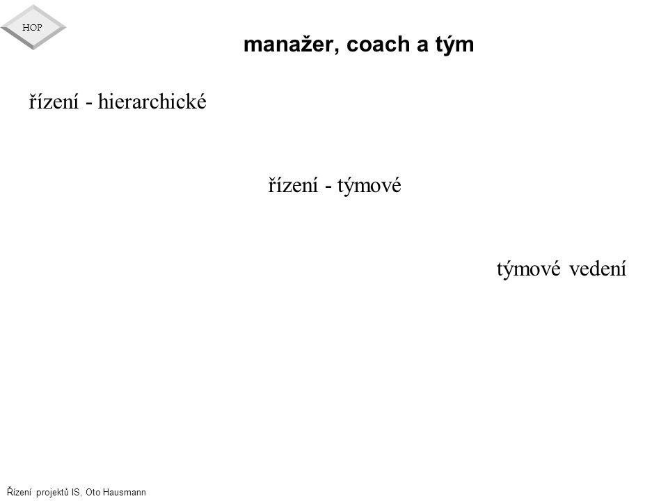 Řízení projektů IS, Oto Hausmann HOP manažer, coach a tým řízení - týmové řízení - hierarchické týmové vedení