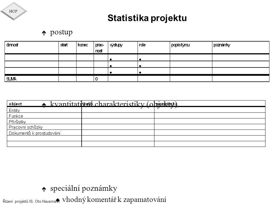Řízení projektů IS, Oto Hausmann HOP Statistika projektu é postup é kvantitativní charakteristiky (objekty) é speciální poznámky u vhodný komentář k z