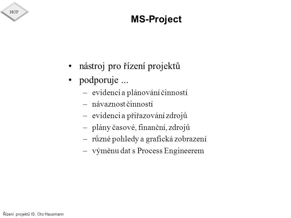 Řízení projektů IS, Oto Hausmann HOP MS-Project nástroj pro řízení projektů podporuje... –evidenci a plánování činností –návaznost činností –evidenci