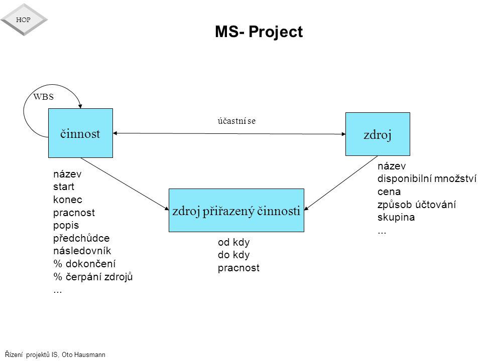 Řízení projektů IS, Oto Hausmann HOP MS- Project činnost zdroj účastní se zdroj přiřazený činnosti WBS od kdy do kdy pracnost název start konec pracno