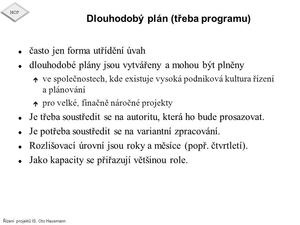 Řízení projektů IS, Oto Hausmann HOP Dlouhodobý plán (třeba programu) l často jen forma utřídění úvah l dlouhodobé plány jsou vytvářeny a mohou být pl