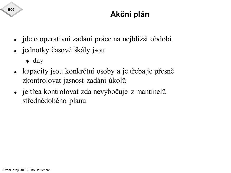 Řízení projektů IS, Oto Hausmann HOP Akční plán l jde o operativní zadání práce na nejbližší období l jednotky časové škály jsou é dny l kapacity jsou