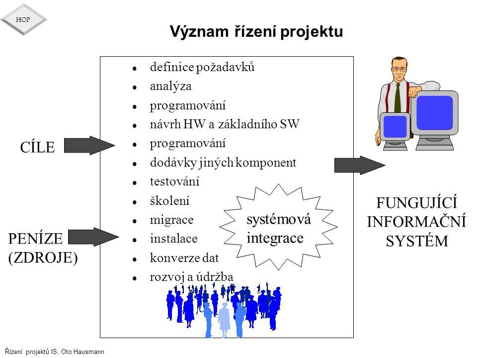 Řízení projektů IS, Oto Hausmann HOP Význam řízení projektu FUNGUJÍCÍ INFORMAČNÍ SYSTÉM PENÍZE (ZDROJE) l definice požadavků l analýza l programování