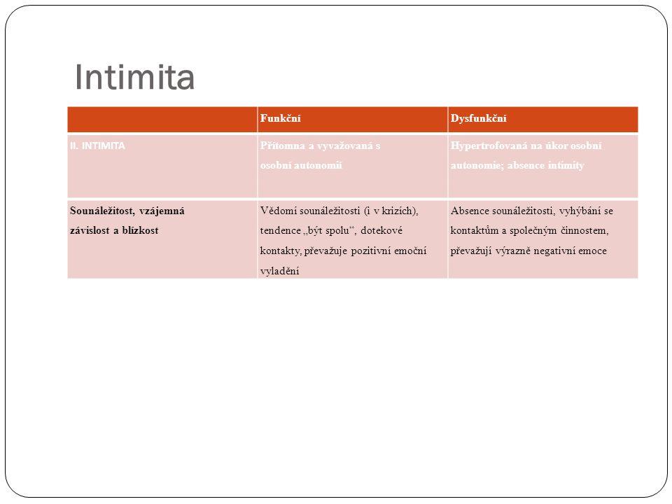 Intimita FunkčníDysfunkční II. INTIMITA Přítomna a vyvažovaná s osobní autonomií Hypertrofovaná na úkor osobní autonomie; absence intimity Sounáležito