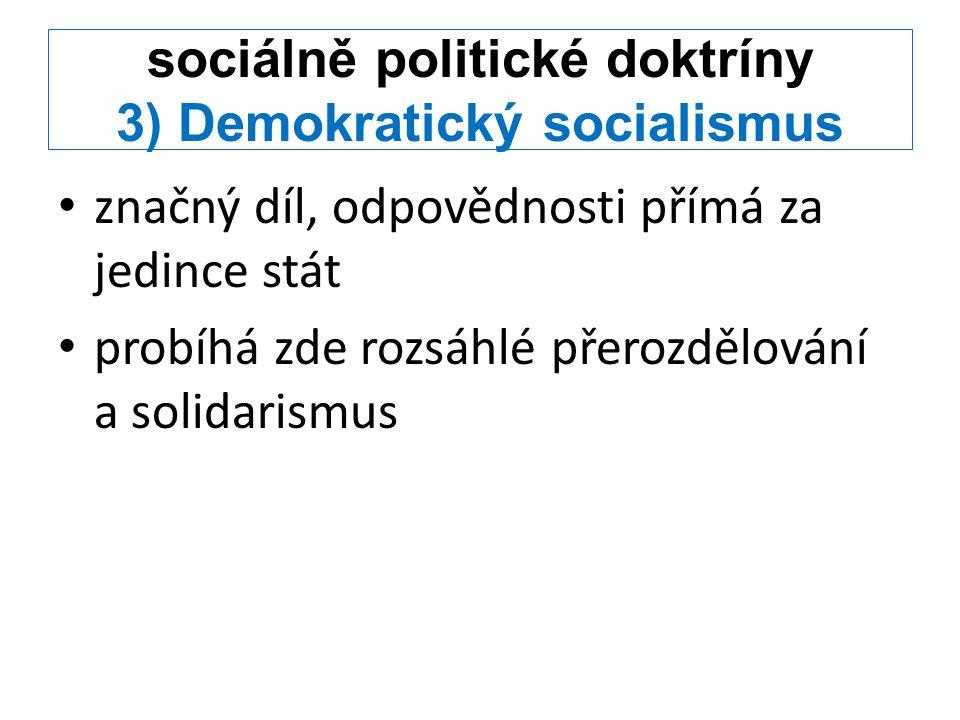 sociálně politické doktríny 3) Demokratický socialismus značný díl, odpovědnosti přímá za jedince stát probíhá zde rozsáhlé přerozdělování a solidarismus