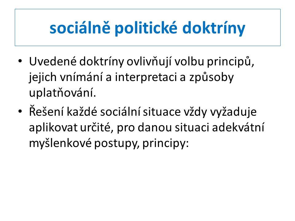 sociálně politické doktríny Uvedené doktríny ovlivňují volbu principů, jejich vnímání a interpretaci a způsoby uplatňování. Řešení každé sociální situ