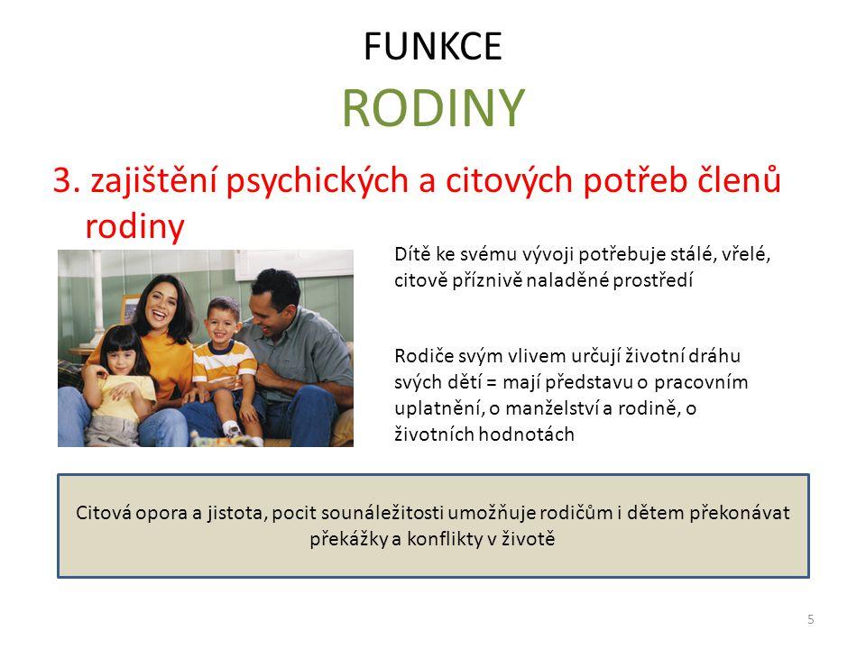 FUNKCE RODINY 3.