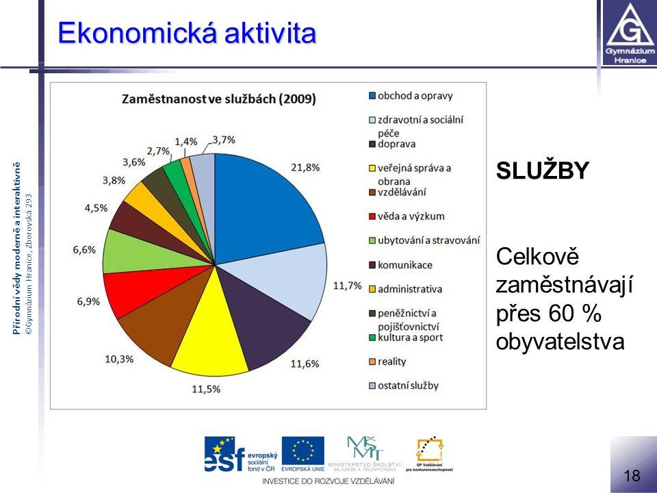Přírodní vědy moderně a interaktivně ©Gymnázium Hranice, Zborovská 293 Ekonomická aktivita SLUŽBY Celkově zaměstnávají přes 60 % obyvatelstva 18