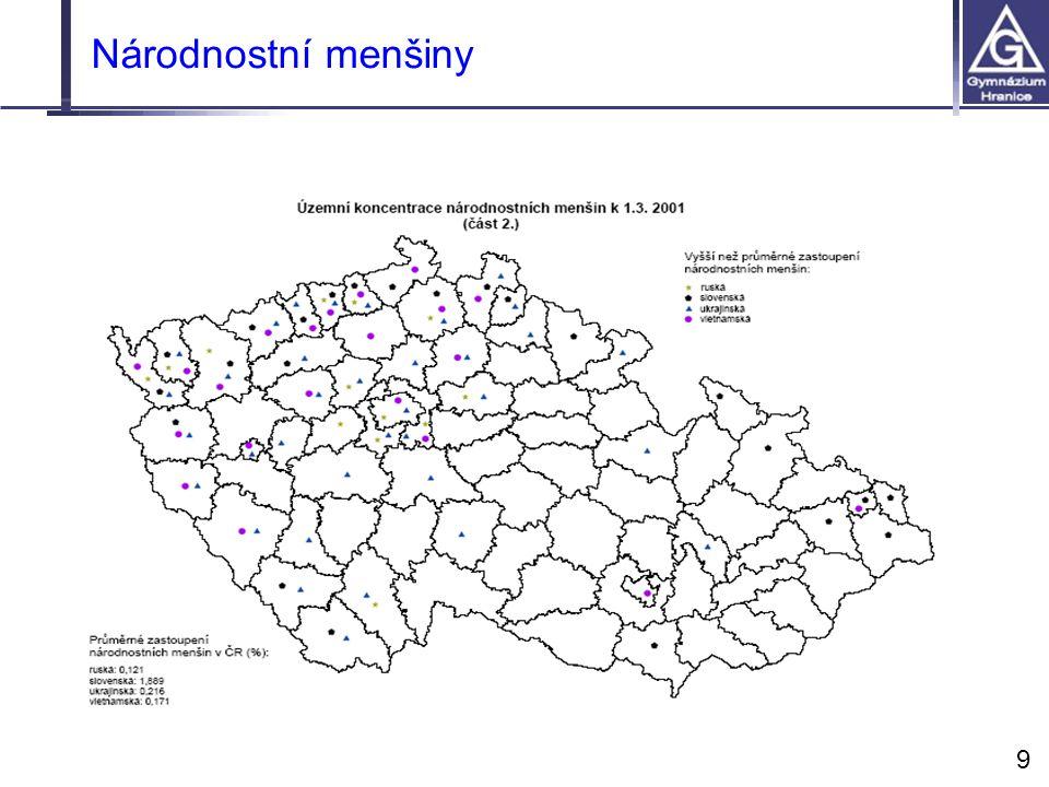 Přírodní vědy moderně a interaktivně ©Gymnázium Hranice, Zborovská 293 Národnostní menšiny 9