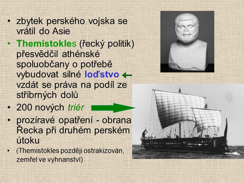 zbytek perského vojska se vrátil do Asie Themistokles (řecký politik) přesvědčil athénské spoluobčany o potřebě vybudovat silné loďstvo vzdát se práva