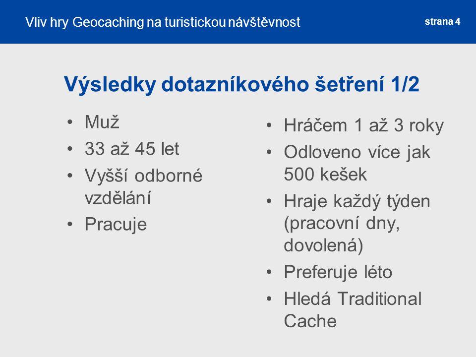 Výsledky dotazníkového šetření 1/2 Muž 33 až 45 let Vyšší odborné vzdělání Pracuje Hráčem 1 až 3 roky Odloveno více jak 500 kešek Hraje každý týden (pracovní dny, dovolená) Preferuje léto Hledá Traditional Cache strana 4 Vliv hry Geocaching na turistickou návštěvnost