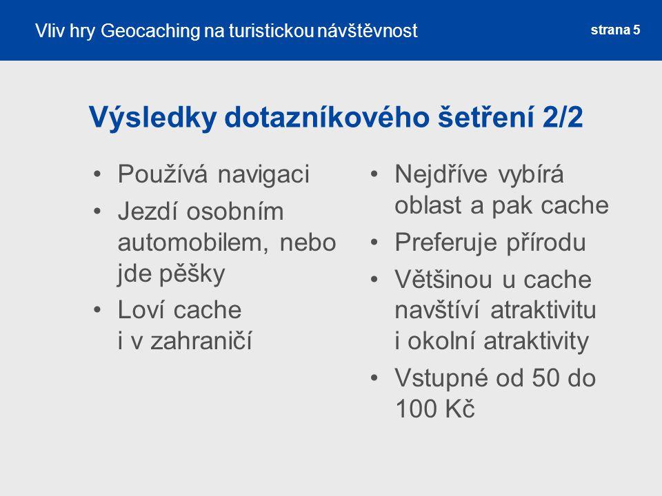 Výsledky dotazníkového šetření 2/2 Používá navigaci Jezdí osobním automobilem, nebo jde pěšky Loví cache i v zahraničí Nejdříve vybírá oblast a pak cache Preferuje přírodu Většinou u cache navštíví atraktivitu i okolní atraktivity Vstupné od 50 do 100 Kč strana 5 Vliv hry Geocaching na turistickou návštěvnost