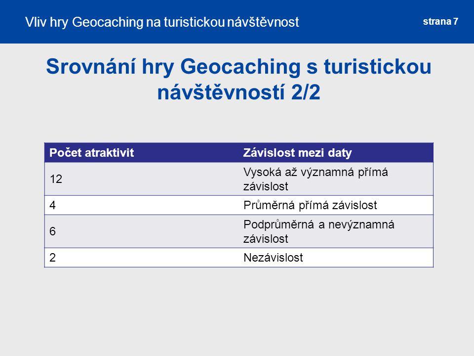 Srovnání hry Geocaching s turistickou návštěvností 2/2 strana 7 Vliv hry Geocaching na turistickou návštěvnost Počet atraktivitZávislost mezi daty 12 Vysoká až významná přímá závislost 4Průměrná přímá závislost 6 Podprůměrná a nevýznamná závislost 2Nezávislost