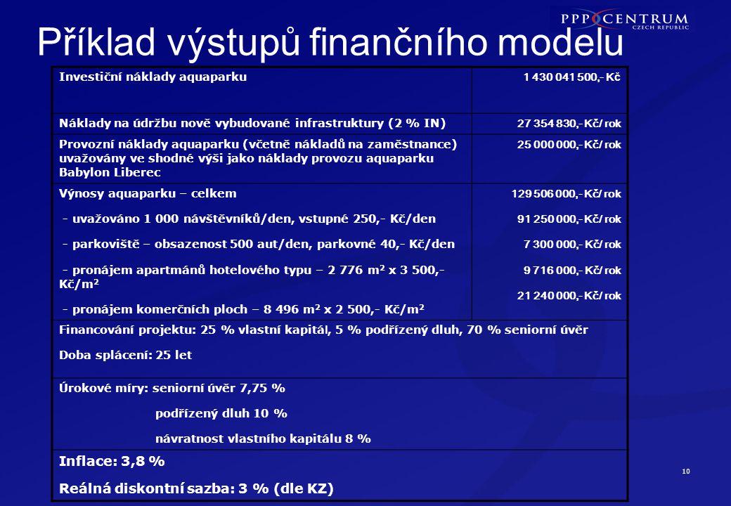 10 Příklad výstupů finančního modelu Investiční náklady aquaparku 1 430 041 500,- K č Náklady na údržbu nově vybudované infrastruktury (2 % IN) 27 354