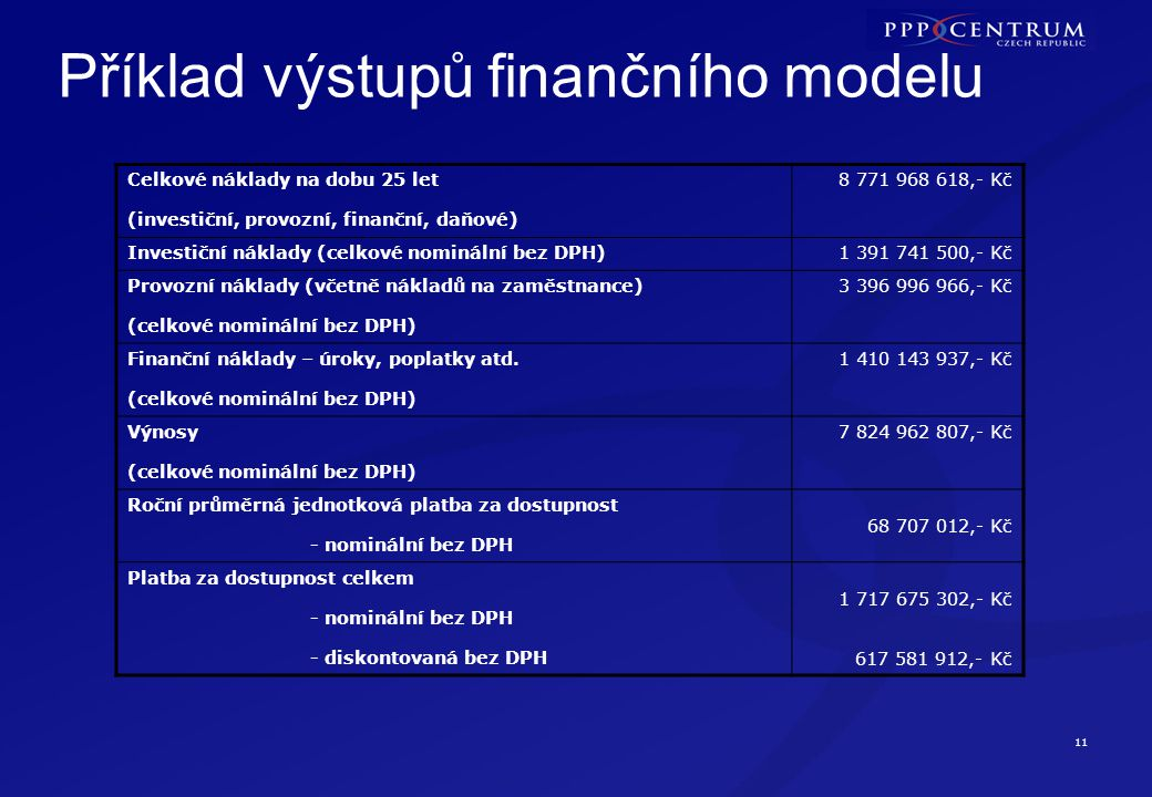 11 Příklad výstupů finančního modelu Celkové náklady na dobu 25 let (investiční, provozní, finanční, daňové) 8 771 968 618,- Kč Investiční náklady (ce