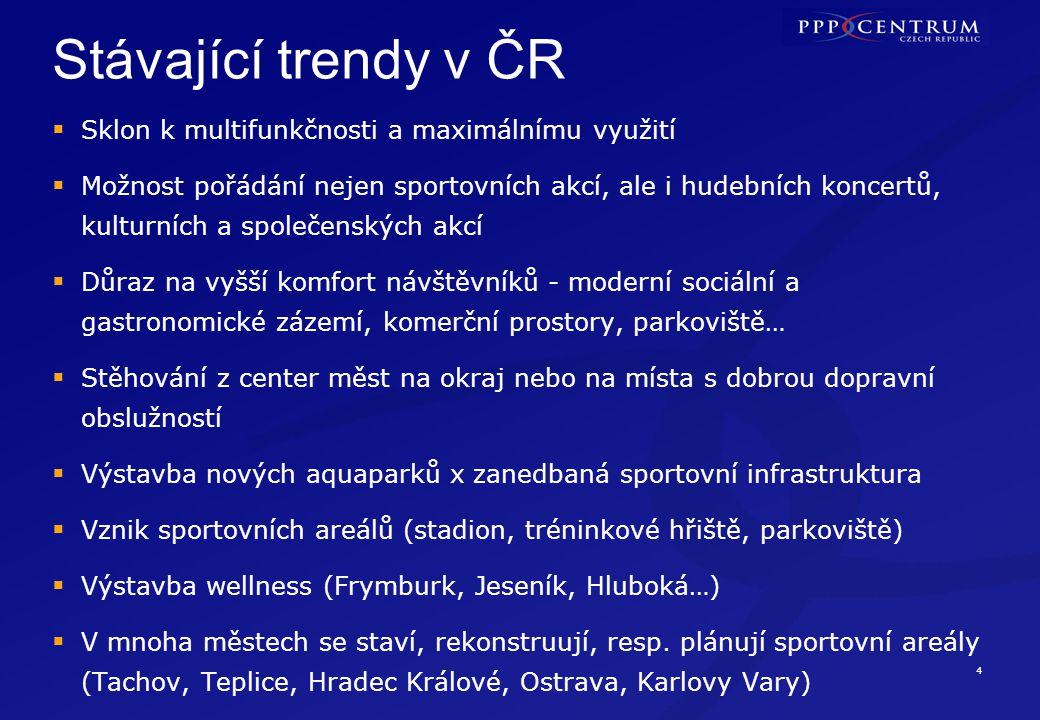 4 Stávající trendy v ČR  Sklon k multifunkčnosti a maximálnímu využití  Možnost pořádání nejen sportovních akcí, ale i hudebních koncertů, kulturníc